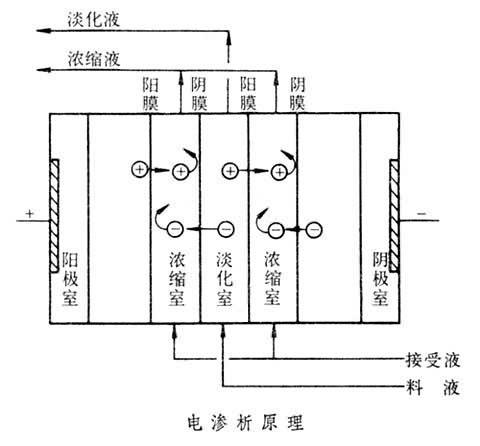 电路 电路图 电子 户型 户型图 平面图 原理图 480_446