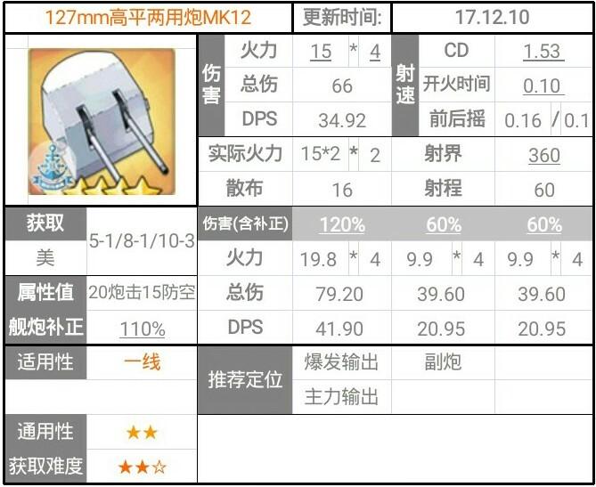 Сухой127高平.jpg