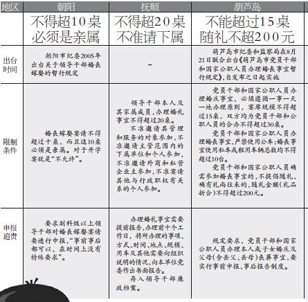 辽宁朝阳双塔地图_360新闻搜索