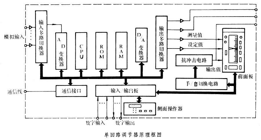 东南v3菱悦空调电路图