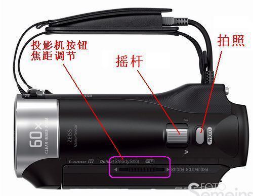 索尼pj410摄像机使用方法-及第坊