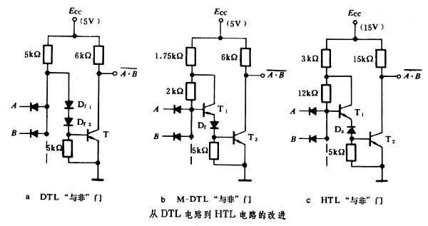 由二极管-晶体管逻辑电路 (dtl)和改进型二极管-晶体管逻辑电路(m