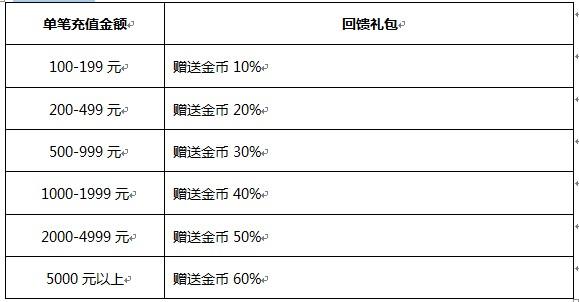 360富豪传奇9服将于8月31日11 00分火爆开启