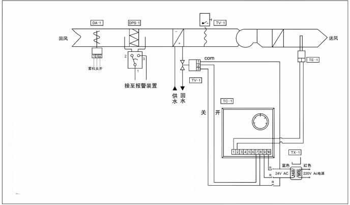 比例积分温度控制器tc一1和电动调节阀tv一1组成送风