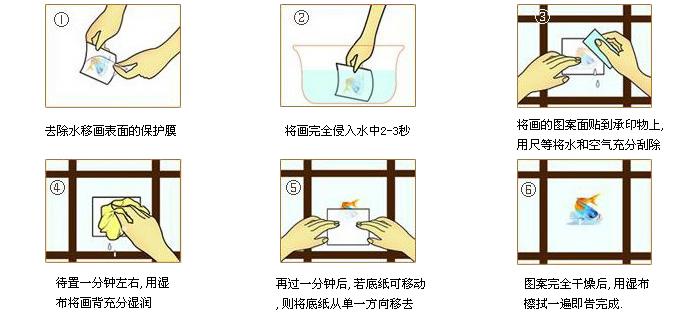 水移画操作方法
