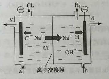 氯气原子结构示意图