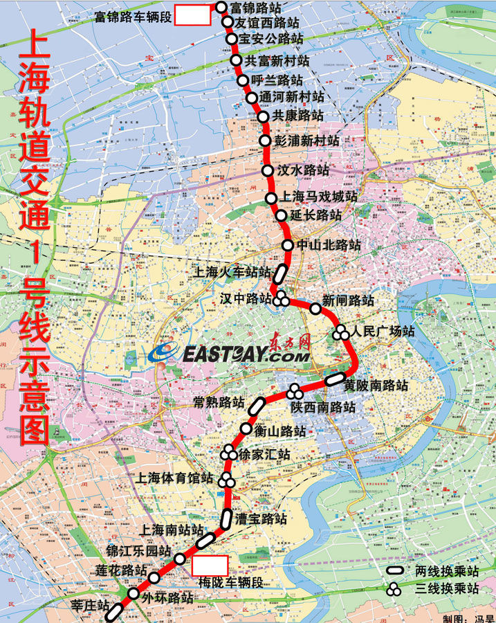 上海浪博直流电焊机电路图