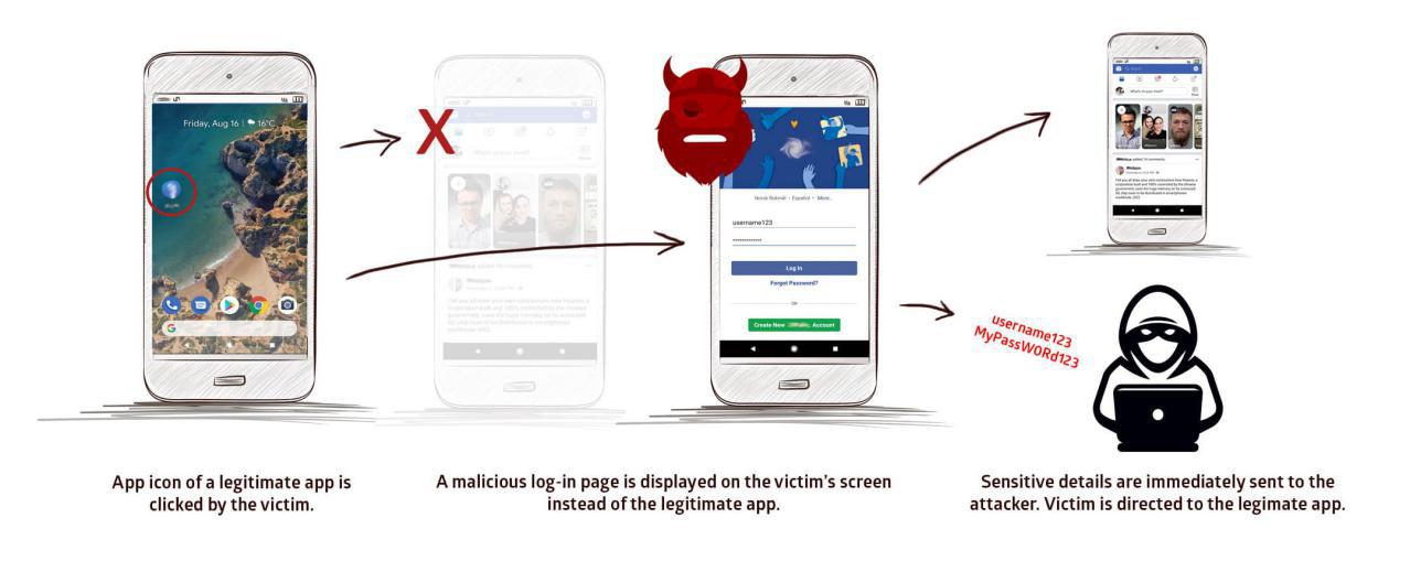 新型漏洞StrandHogg可影响所有版本Android系统