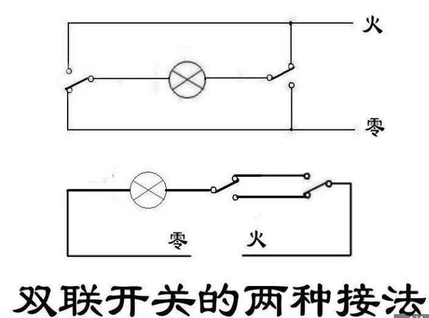 谁知道双开关的电路图怎么画啊