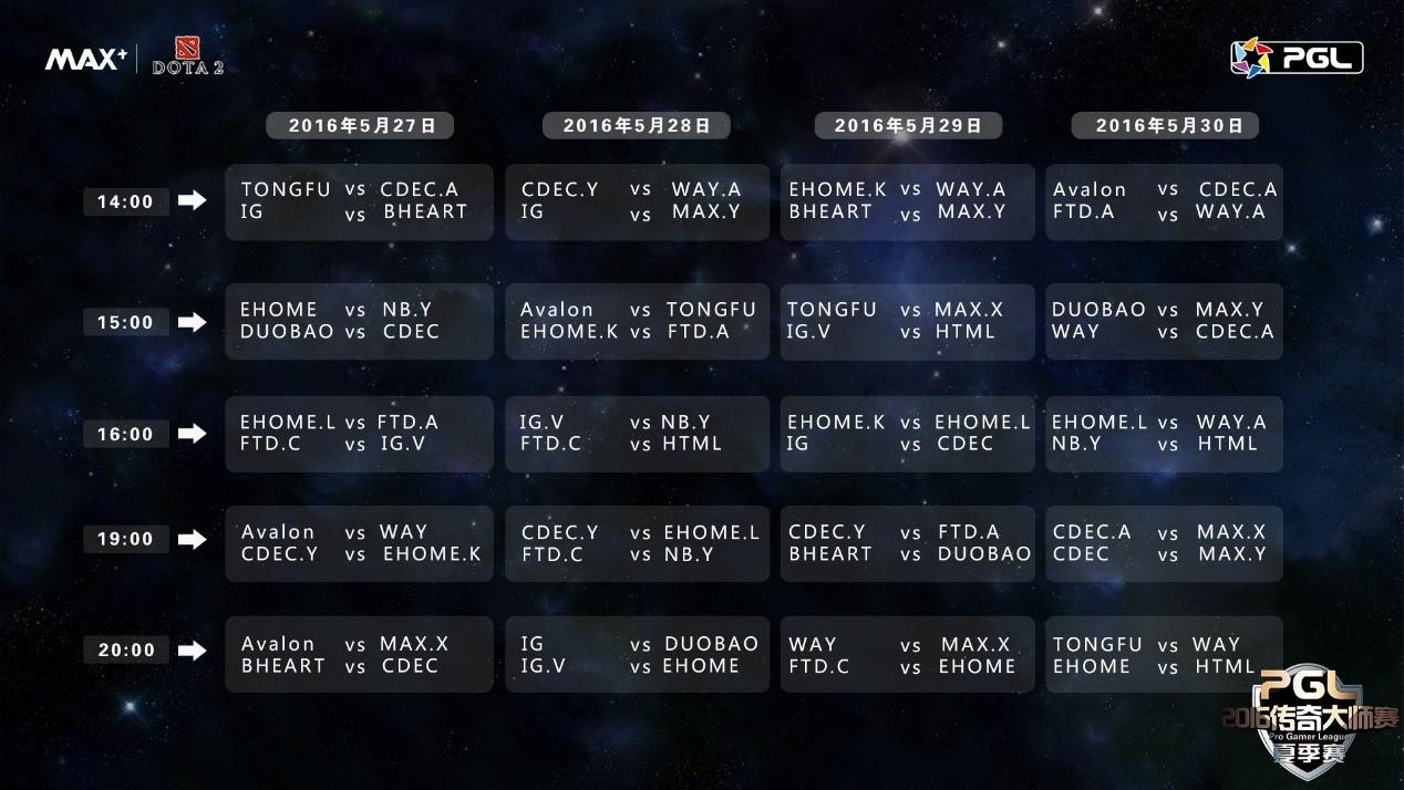 PGL2016 dota2预选赛第四日