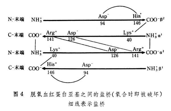 微分电路波形图