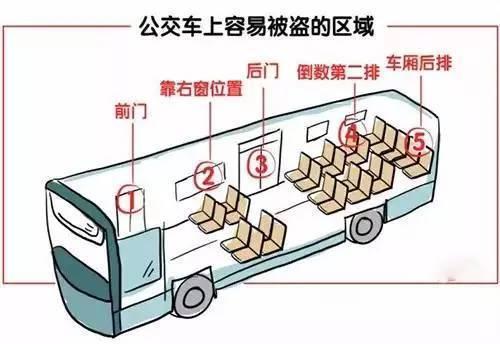 东西就是这样被偷走了!一眼就看呆了 - 周公乐 - xinhua8848 的博客