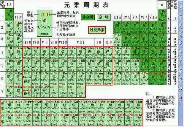 钠镁铝的原子结构示意图