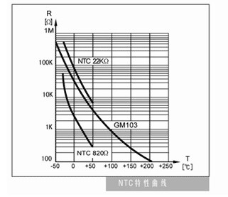 ntc热敏电阻_360百科