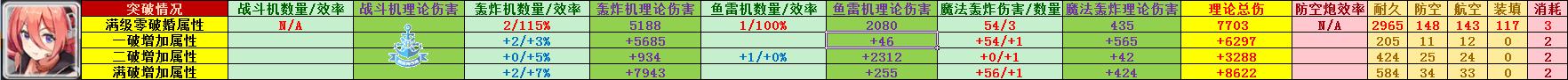 轻航-突击者.png