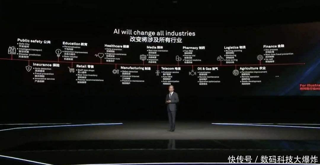 华为备胎芯片再突破!全球最强AI芯片昇腾910正式商用:亮点诸多