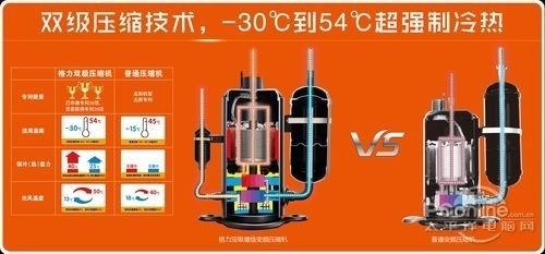 空调制冷压缩机原理 自制空调